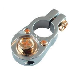 Redukcia SCART-2RCA+SVHS EH17 PROFI